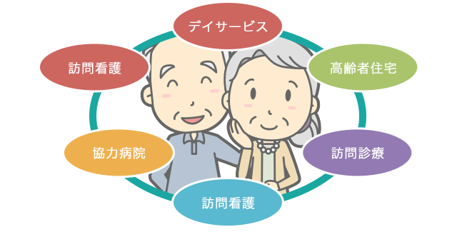 寿福の郷・訪問診療・訪問看護